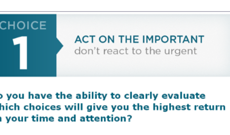 """Choice 1: """"Act on the Important, Don't React to the Urgent"""" Part 2"""