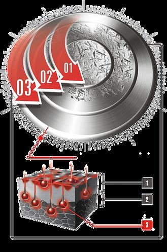 модификатор новавит +для бензиновых двигателей, sabtab +для кпп +и редукторов отзывы, тесты присадок +в трансмиссионное масло, трансмиссионная присадка сабтаб, видео присадки +для восстановления двигателя, восстанавливающие присадки +в масло двигателя