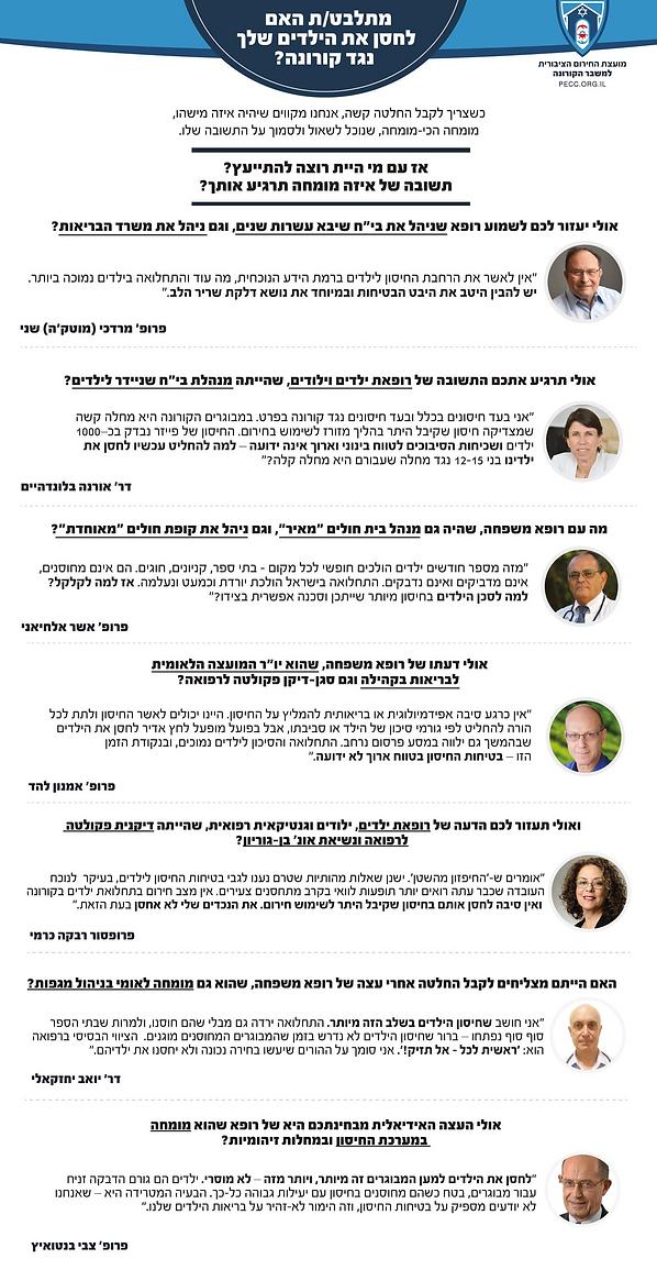 מחצ לקורונה 7 רופאים דף הסבר.png