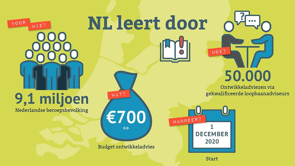 Infographic-NLleertdoor-1.png