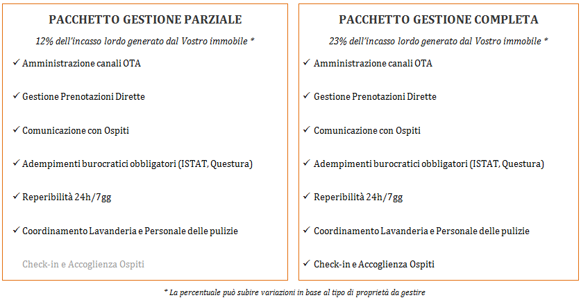 Property management-gestione affitti bre