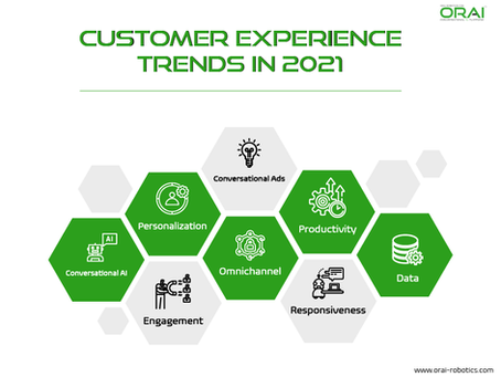 Customer Experience Trends in 2021: The Beginning of the Post-COVID Future