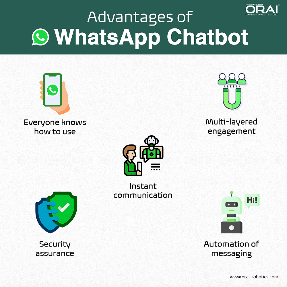 Infographic on ORAI's blog showing advantages of WhatsApp chatbot