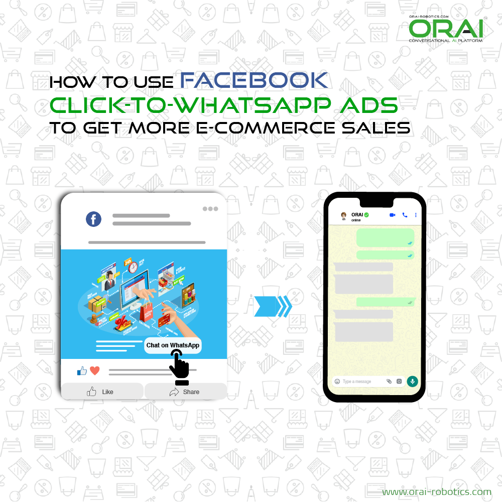 Click-to-WhatsApp Ad for E-commerce Sales