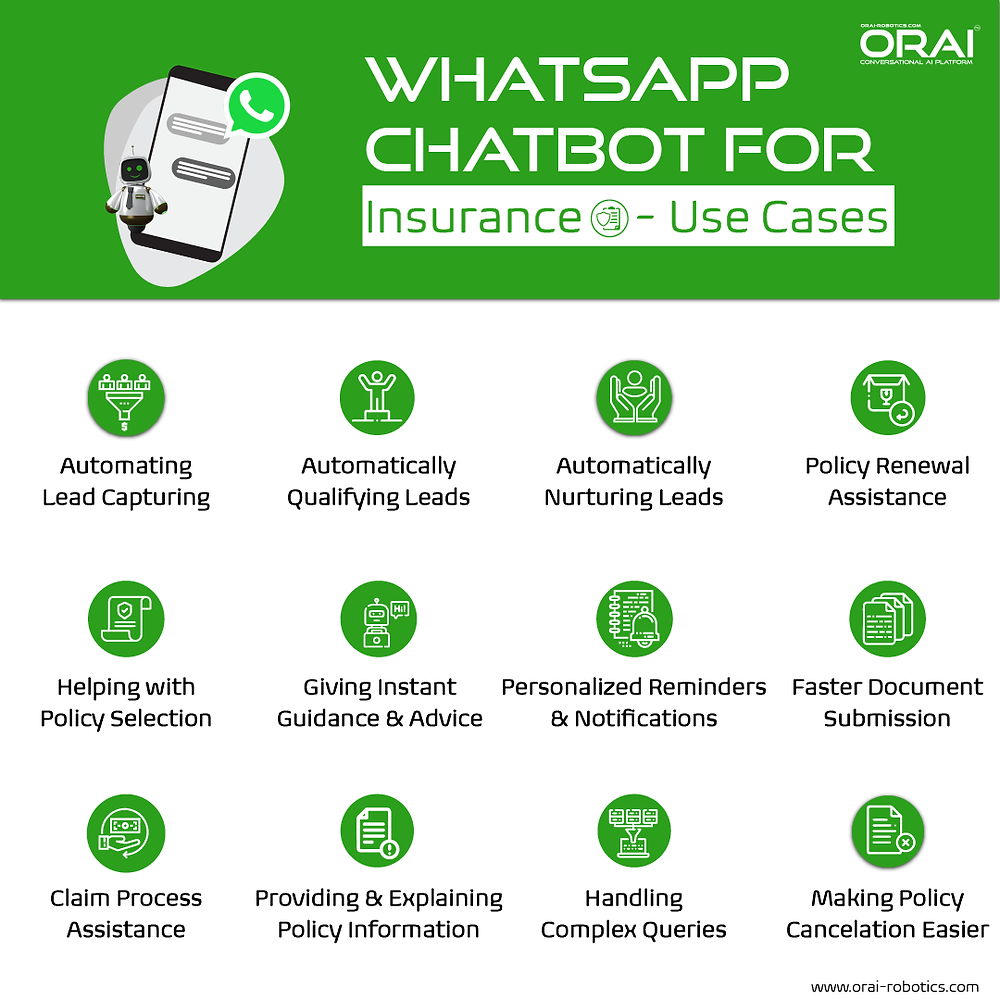 ORAI's infographic showing WhatsApp chatbot use cases for Insurance