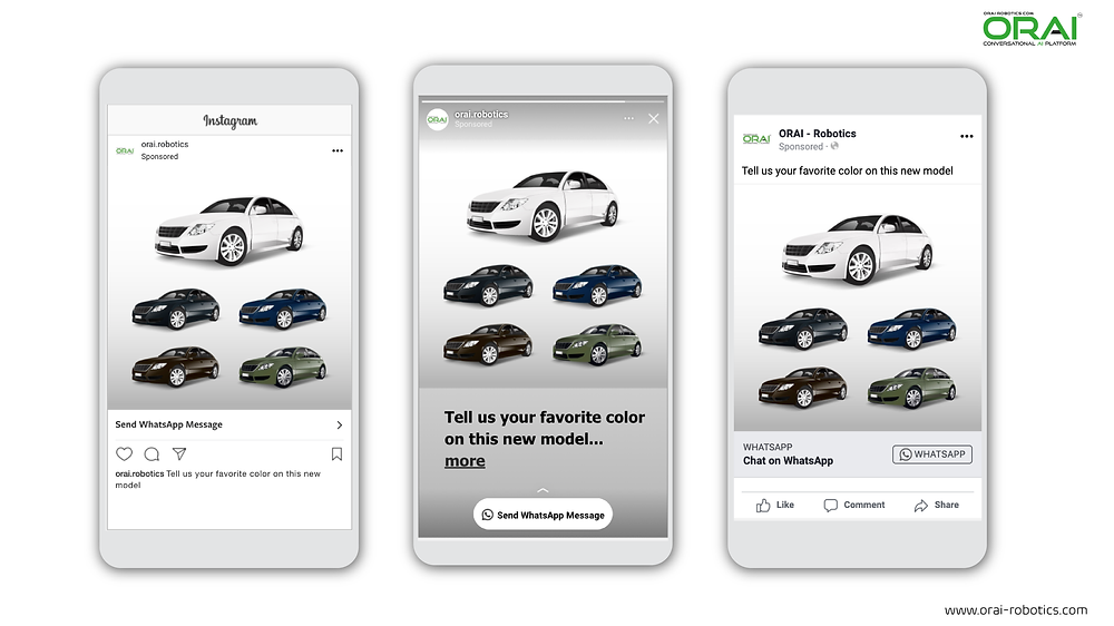 Click-to-WhatsApp ad on Facebook & Instagram stories and feed to select from multiple car colour options using ORAI's AI portal on WhatsApp