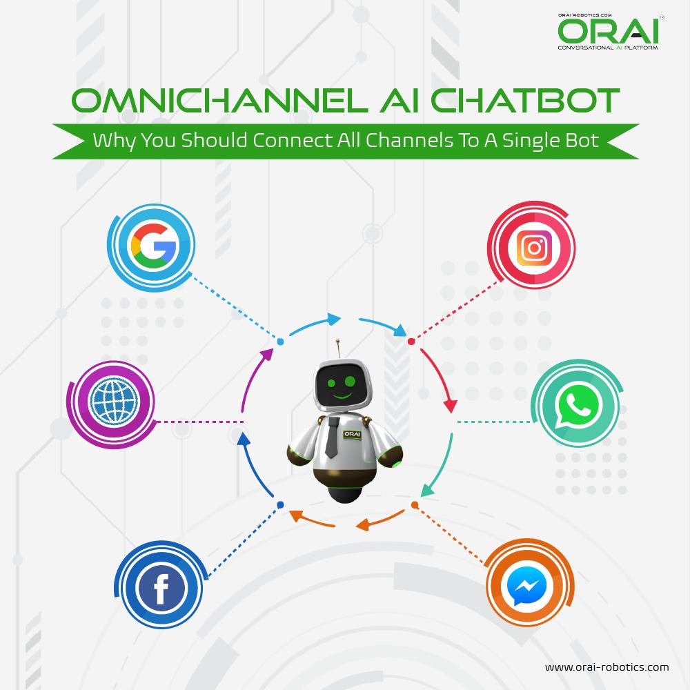 ORAI's omnichannel AI chatbot