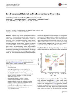 Two-Dimensional Materials as Catalysts for Energy Conversion