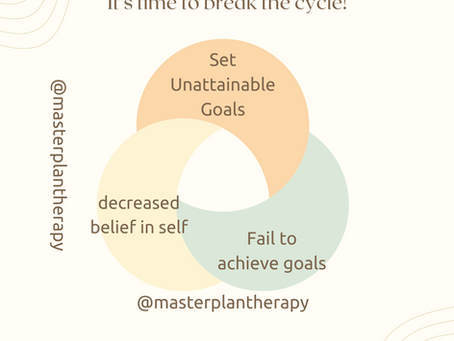 The Cycle of Perfectionism