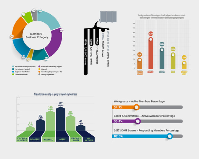 A selection of infographic graphs