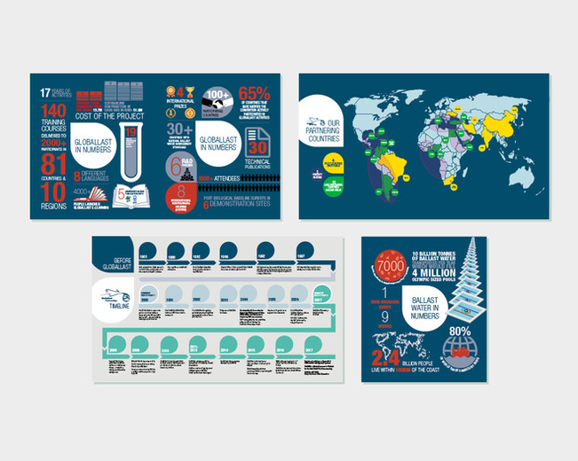 Infographic pages from a book