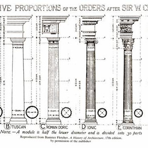 The Five Noble Orders of Architecture