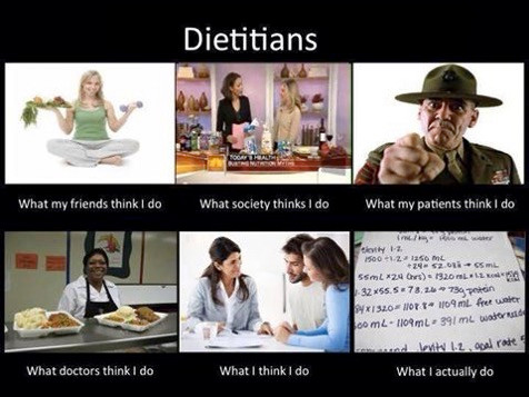 What does a Dietitian Do??