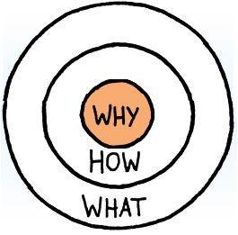 WHY Diagram.jpg
