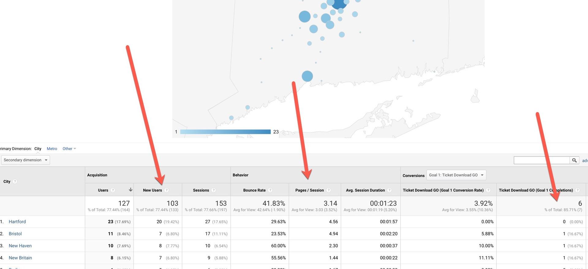 Google Analytics Ads ^300%