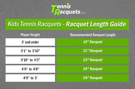 Racquet Length Guide.webp