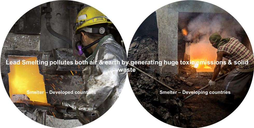 Lead Smelting - Highly polluting industry