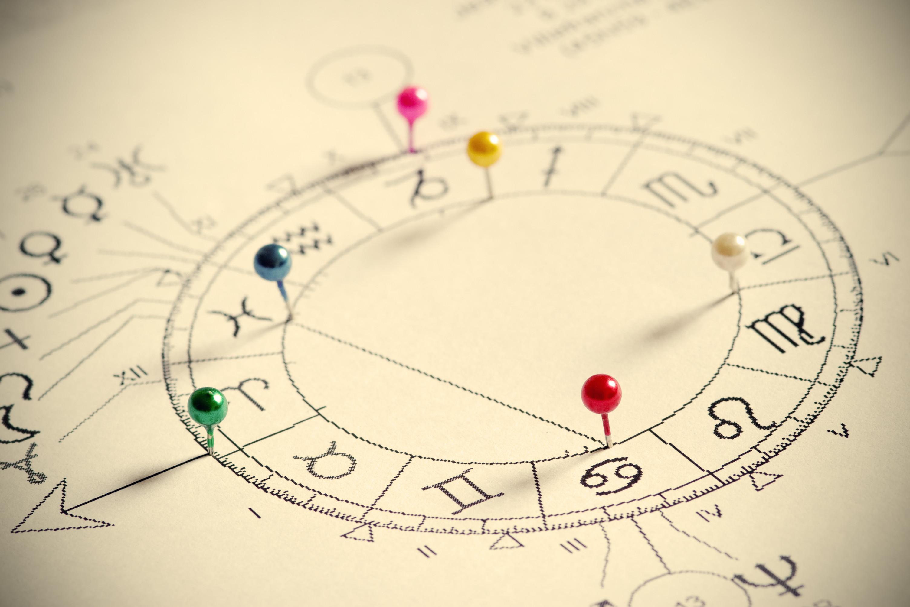 Your Birth & Tarot