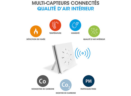 Capteurs sans fil INSAFE+: des produits clé pour les marchés des smart home et smart building