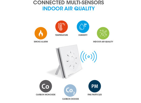 INSAFE+: Key products for Smart Home and Smart Building markets
