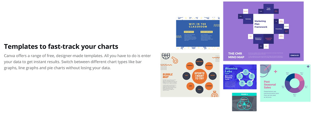 Canva has a large library of templates for social media graphics - Blogs by Jarvis