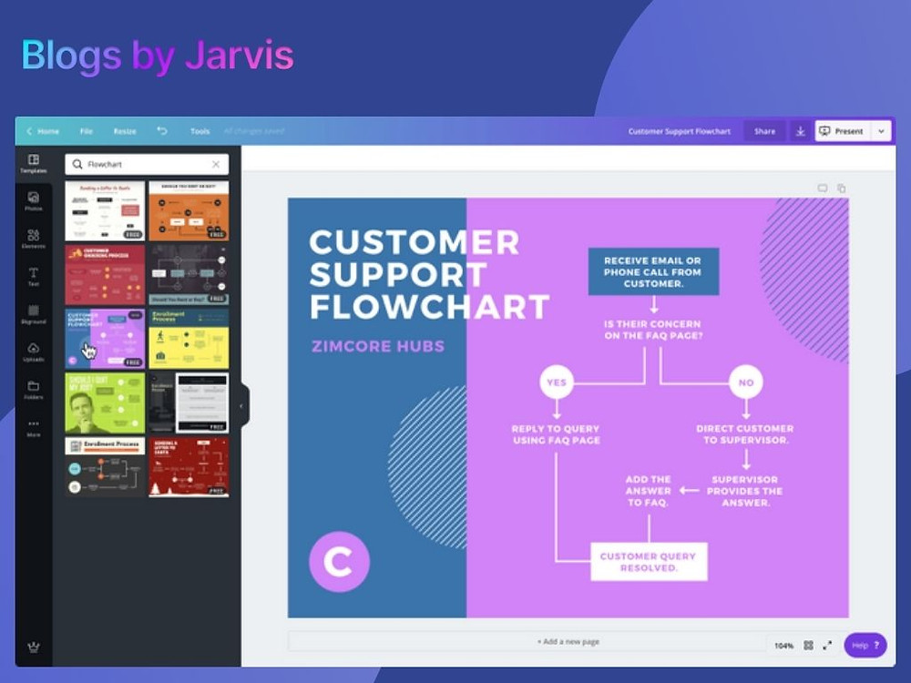 Use Canva templates for social media graphics for your business - Blogs by Jarvis