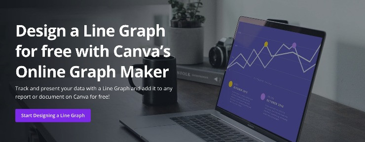 Use Canva to create social media graphics for free - Blogs by Jarvis