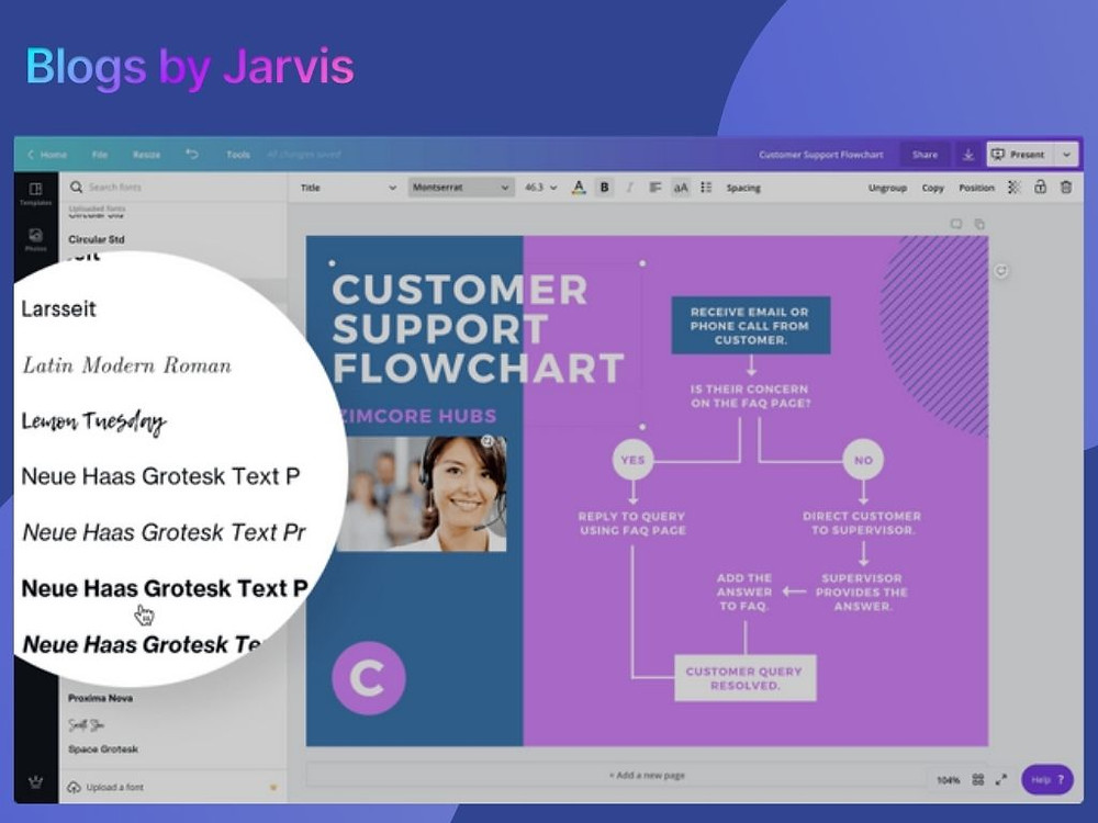 Customize your social media graphics and blog post images with Canva - Blogs by Jarvis