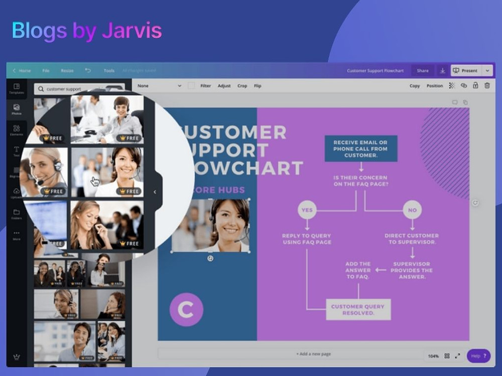 Canva templates make it easy for anyone to be creative - Blogs by Jarvis