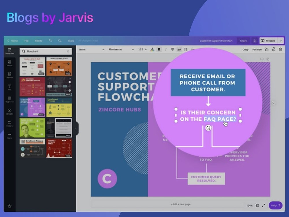 Choose Canva when you want to make social media graphics for your business - Blogs by Jarvis