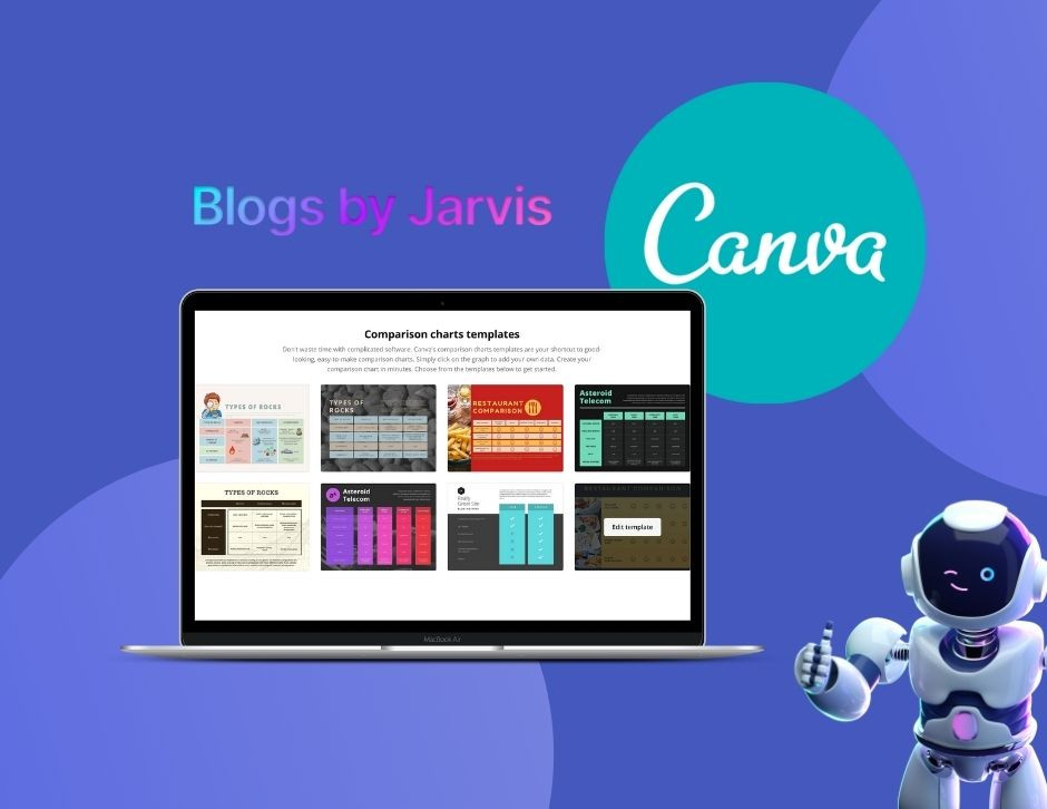 Create social media graphics with Canva - Blogs by Jarvis