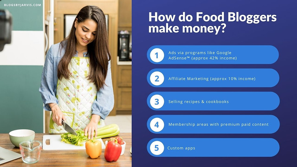 How do food bloggers make money - Blogs by Jarvis