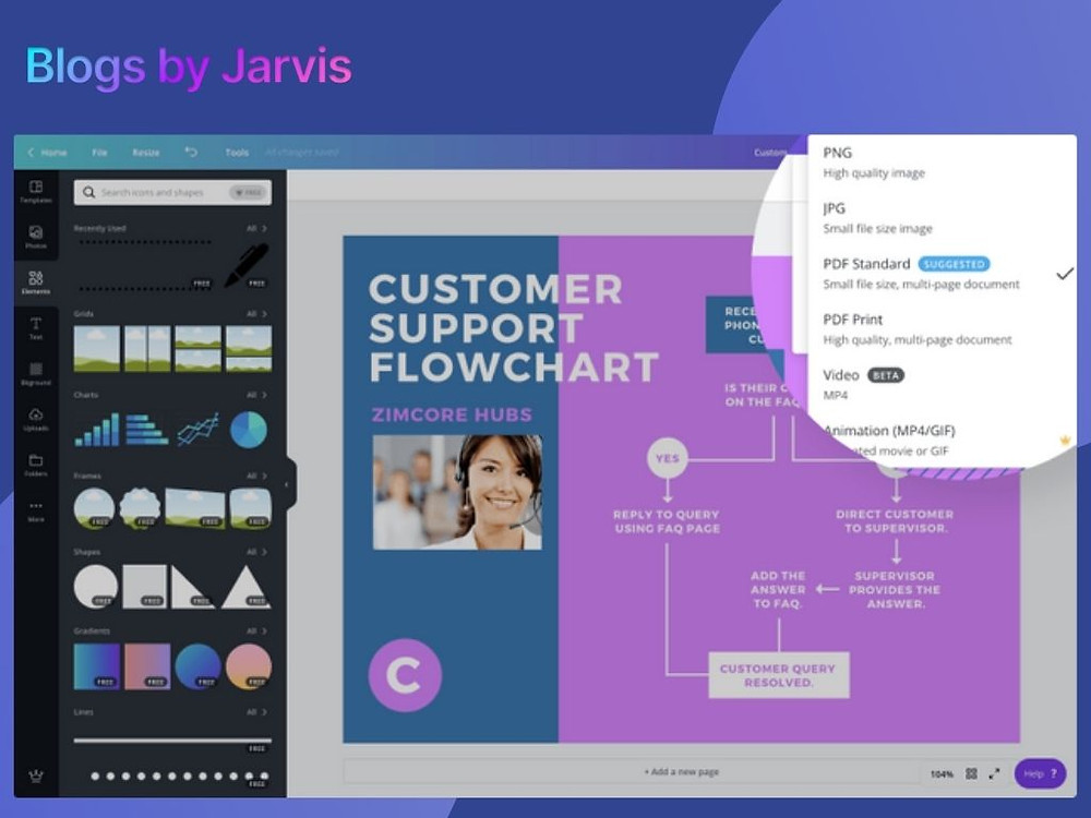 Download your premium design made on Canva and create a library of design resources - Blogs by Jarvis