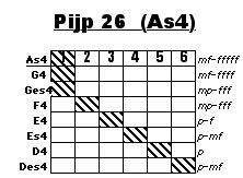Matrix_Pipe26.jpg