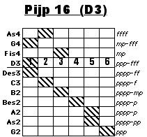 Matrix_Pipe16.jpg