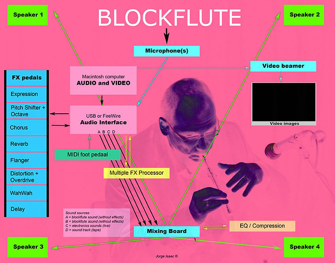 Diagram_Electronics_JorgeIsaac.jpg