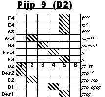 Matrix_Pipe9.jpg