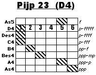 Matrix_Pipe23.jpg