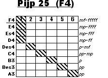 Matrix_Pipe25.jpg
