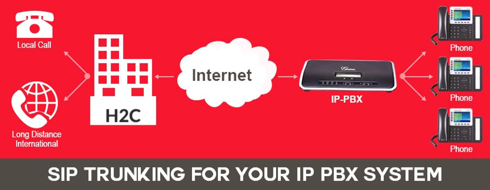 SIP_Trunking_IPPBX.jpg