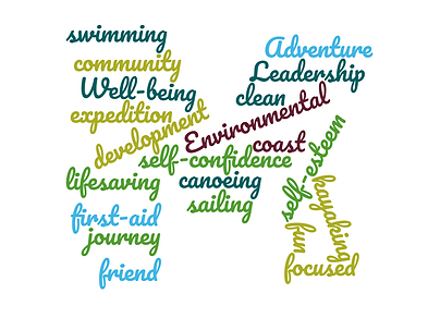 Word Cloud YMP.png