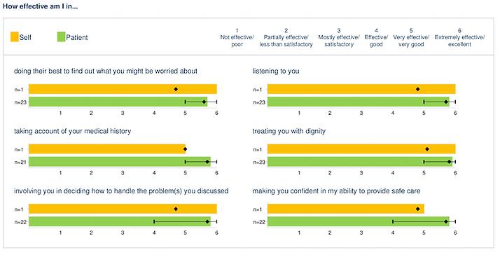 patient feedback.png