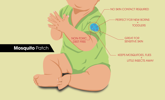 Mozzigear Mosquito Patches | Diagram