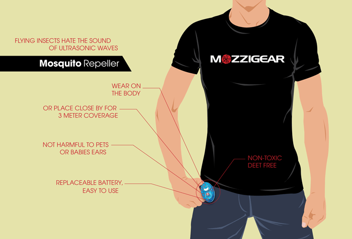 Mozzigear Repeller | Diagram