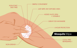 Mozzigear Mosquito Wipes | Diagram