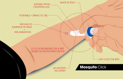 Mozzigear Mosquito Click | Diagram