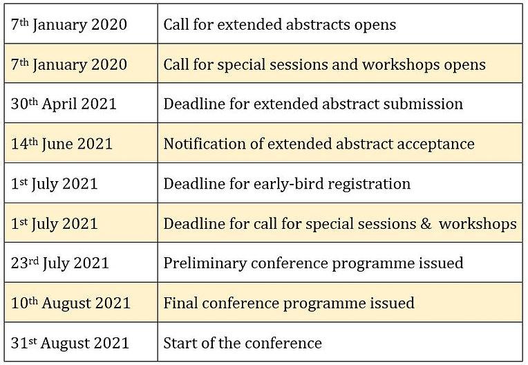 Key dates2021.JPG