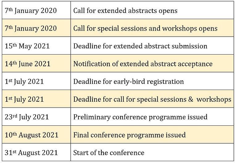 Key dates2021-2.JPG