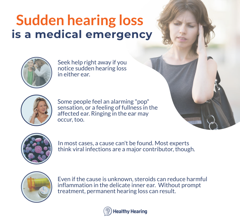 What You Should Know About a Sudden Change in Hearing