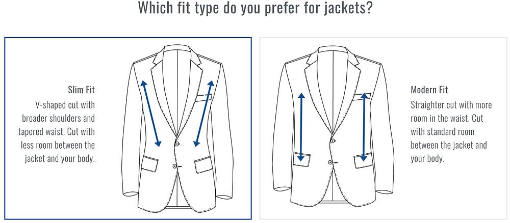 Modern fit suit jacket versus a slim fit suit jacket diagram